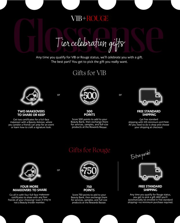 Sephora Canada 2019 Rouge Gift 2019 VIB Gift Canadian VIB Rouge Welcome Gift VIB Rouge Renewal Gift Tier Celebration Free Gifts - Glossense