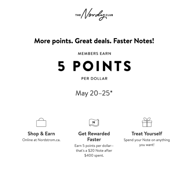Nordstrom Canada Bonus Points Event Shop Get 5x the Points as a Nordy Club Member Canadian Loyalty Rewards Offer - Glossense