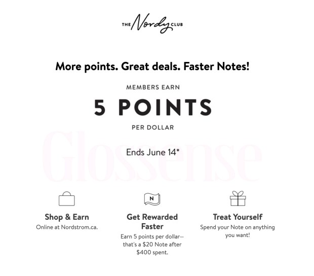 Nordstrom Canada Bonus Points Event Shop Get 5x the Points as a Nordy Club Member Canadian Loyalty Rewards Offer June 2020 - Glossense