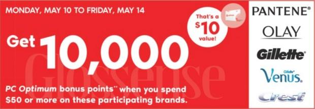 Shoppers Drug Mart Canada Shop Brands Get PC Optimum Points Canadian Deals May 2021 - Glossense