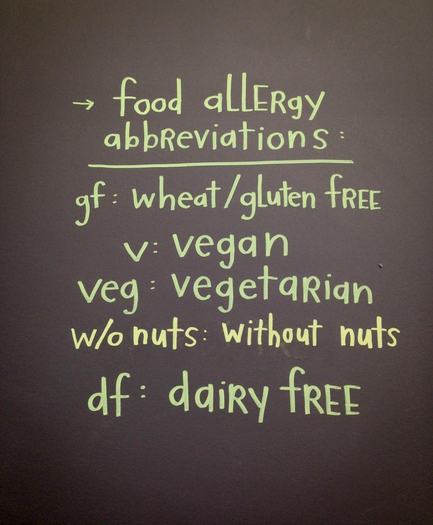 Boston- Flour allergy signs