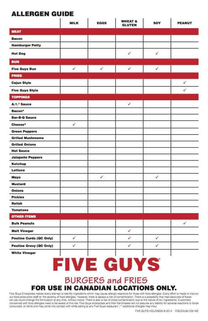 Five Guys 1