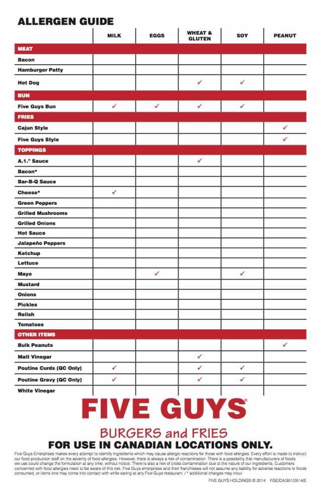 Five Guys 2