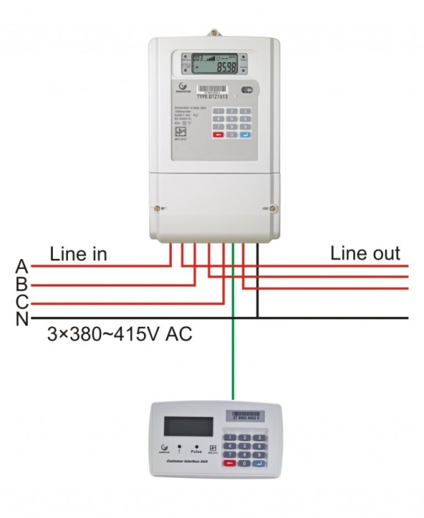 Three phase Split Meter(Cable Communication )   Global ...
