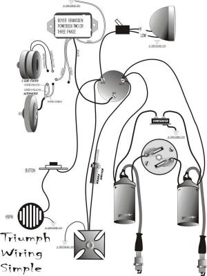 Triumph 650 Wiring Diagram Simplified Vehicle Vehicle Wiring Diagrams
