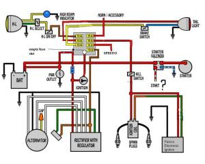 G&M Choppers  wiring diagrams xs 650