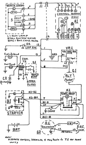 Onan Control Board Operation