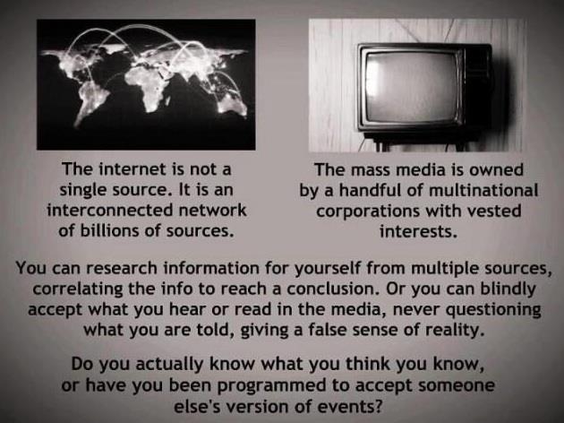 News vs Media!