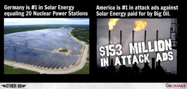 Solar vs Oil
