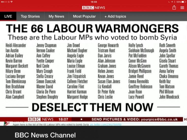 66 Labour War-mongers