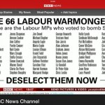 Who is Funding Tom Watson? The time has come to deselect the Traitors