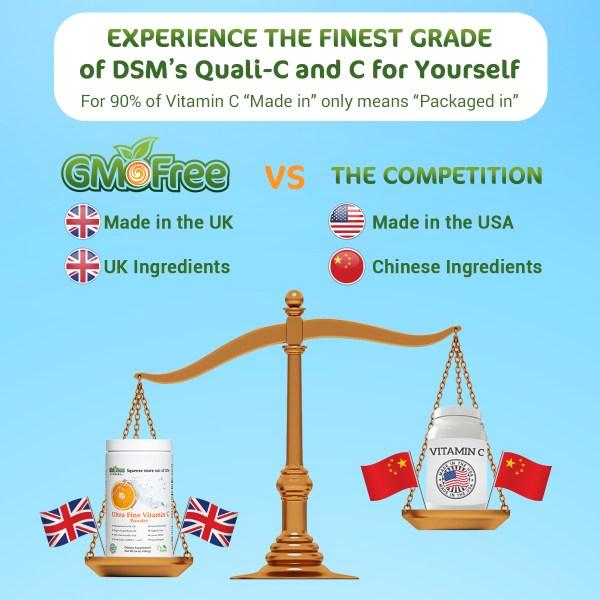 Quali-C Ultra Fine Vitamin C - 90% of vitamin C Chinese