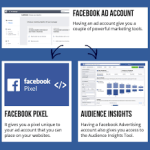 How To Run A Facebook Advert, Make Payment And All You Must Know