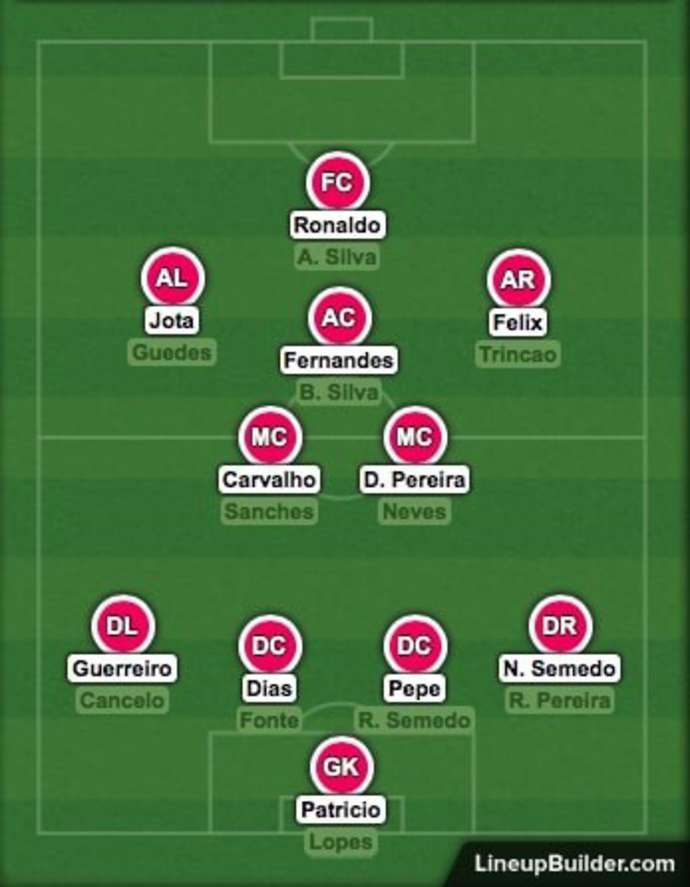 The depth of the Portuguese team