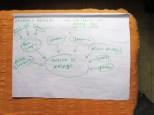 """Sesión de Masaje como una """"Función Importante"""". Hay muchos elementos que apoyan esta función."""