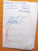 Estudio de patrones. Padre (P) con sus Hijos (H) es un ejemplo de un lenguaje de patrones en la programación informatica. Patron (P) con sus Detalles (D) es una aplicación del mismo en el campo de arquitectura o diseño de espacios.
