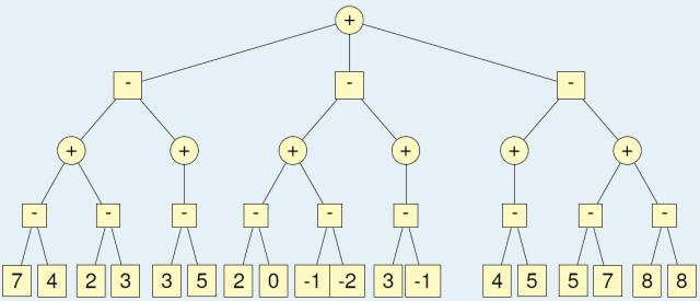 game-tree