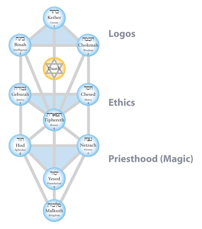 tree-triangles
