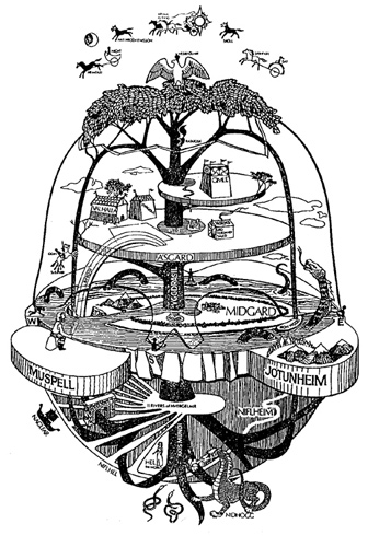 nordic-tree-of-life-yggdrasil