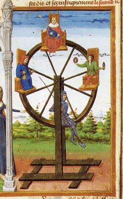 wheel-destiny