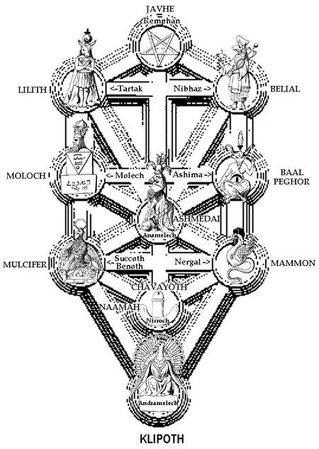 Klipothic-Idols