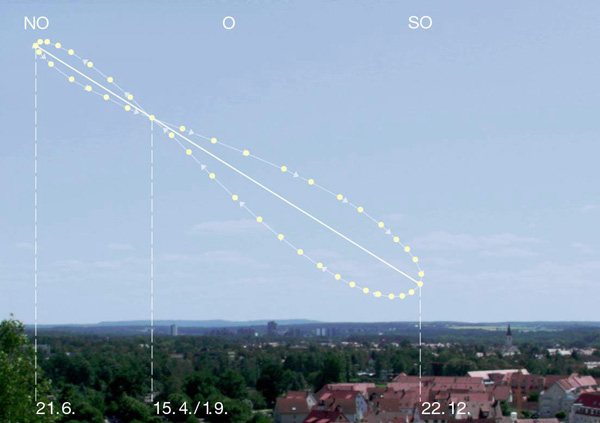 Analemma_pattern