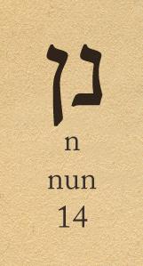 letters-ref-nun