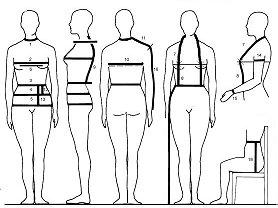 Photo of طريقة أخذ المقاسات على الجسم لرسم الباترون على نموذج بروفيلى
