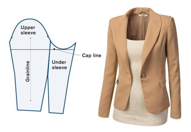 طريقة رسم باترون كم الجاكت jacket sleeve pattern