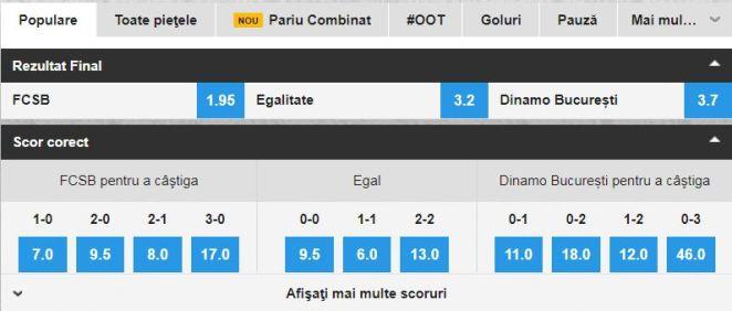 cote FCSB vs Dinamo