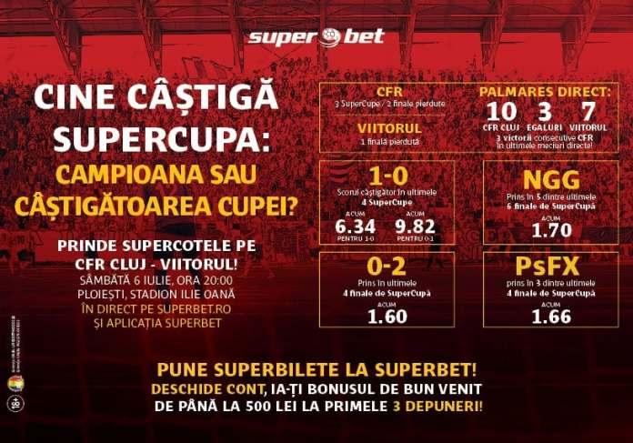 Supercupa Superbet