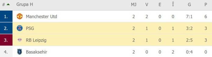 Ponturi fotbal RB Leipzig vs PSG – clasament grupa h