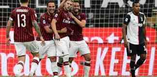 Pariuri speciale AC Milan vs Juventus - 06.01.2021 / sursa foto: SempreMilan