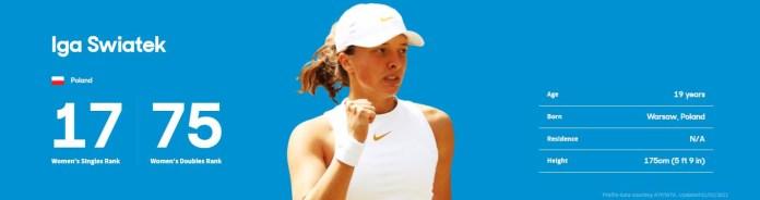 Ponturi Pariuri Australian Open 2021 Iga Swiatek