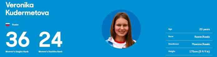 Cu cine joacă Simona Halep în Turul 3 la Australian Open 2021?