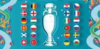 Top favorite EURO 2020