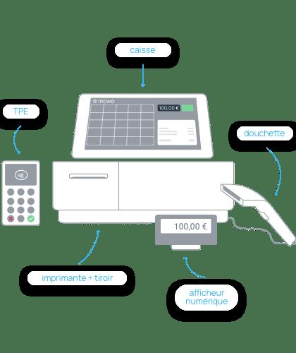 incwo logiciel de gestion et caisse connectee