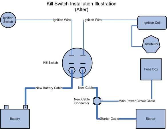 drag car wiring schematic basic wiring diagrams for sunbeam