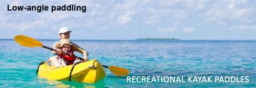 Low-angle paddling