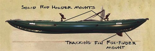 Innova Halibut inflatable kayak for anglers