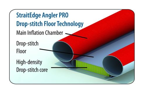 AE1055 StraitEdge Angler Pro construction