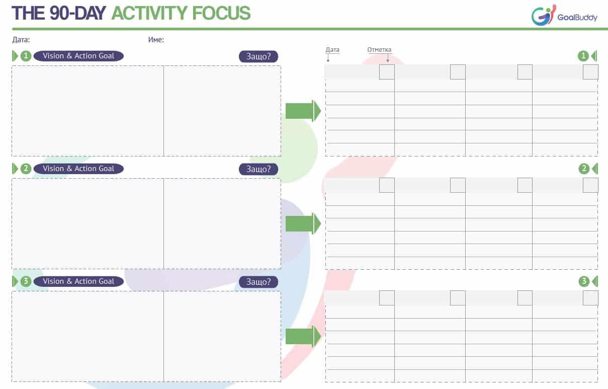 Goal Setting Templates 90 Day Activity Focus