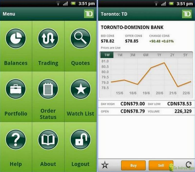 best android banking app