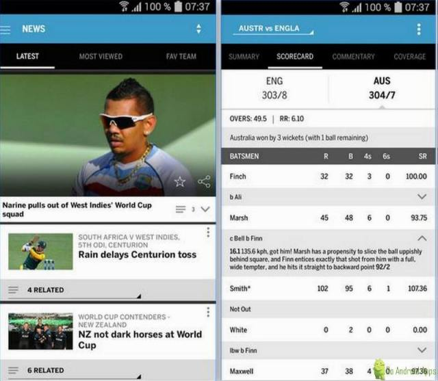 The ESPNcricinfo Cricket