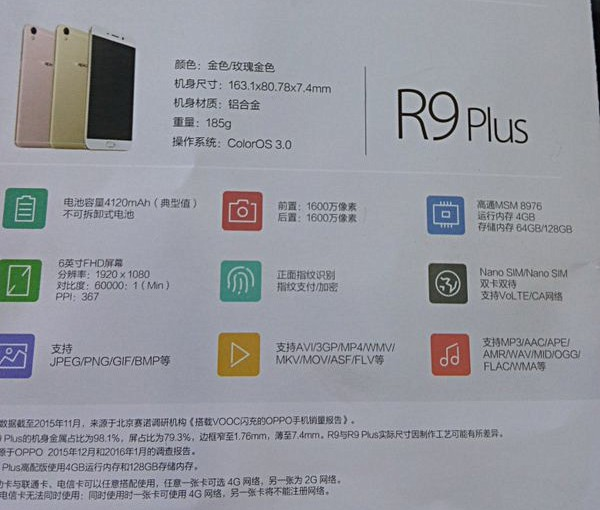 Oppo R9 Plus Specifications