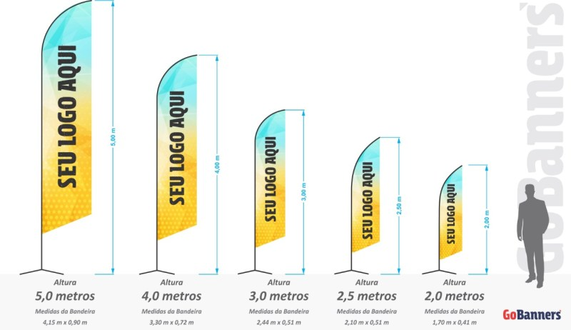 Tamanhos dos Wind Banners Wind Flags Flag Banners Fly Banners de 2 a 5 metros - GoBanners 2019
