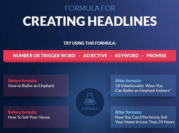 Headline magic - formula
