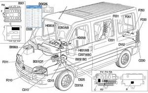 Fiat Ducato Engine Diagrams  Gobebaba