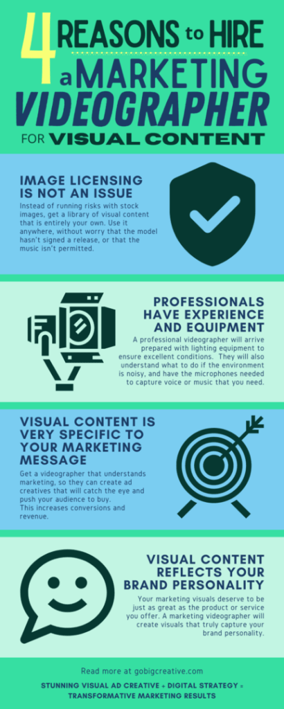 4 Reasons to Hire a Marketing Videographer for Visual Content infographic