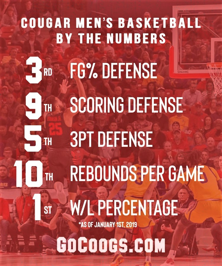 UH basketball by the numbers